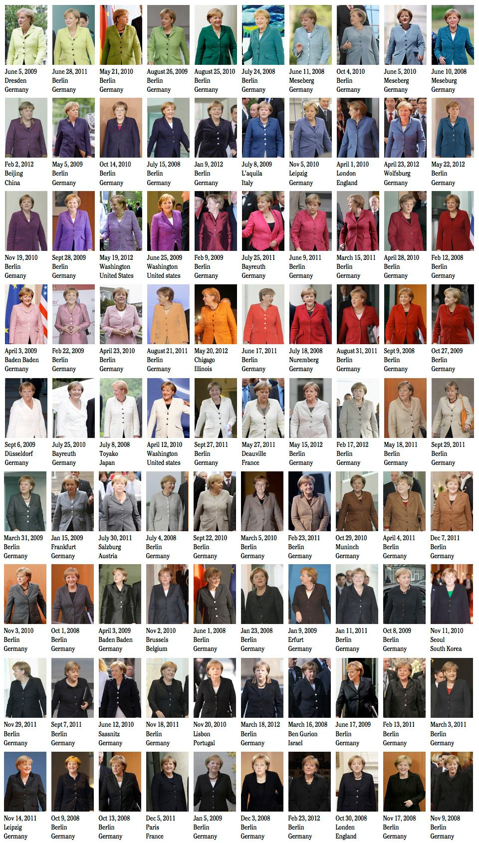 United colors of Angela Merkel